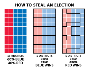 The mathematics of gerrymandering