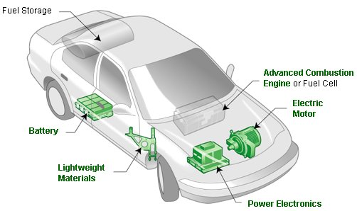 Battery electric vehicles