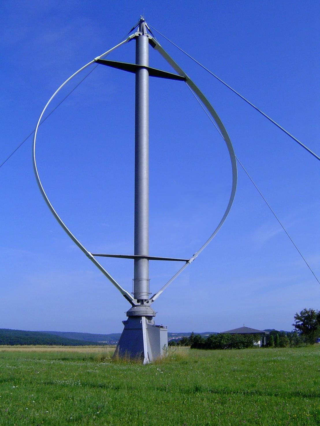 Vertical axis windturbines