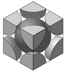 Body centered cubicstructure