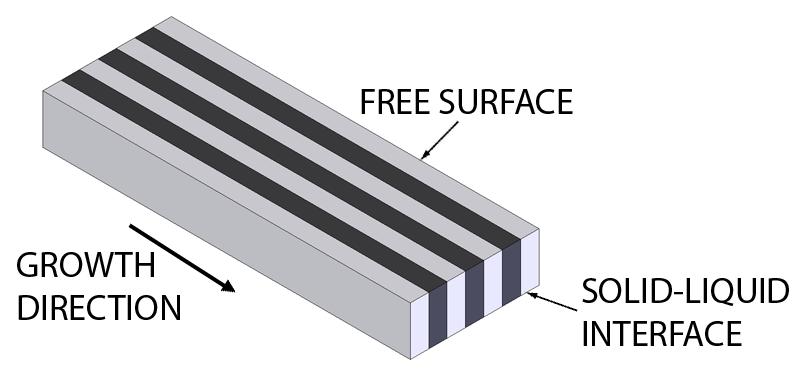 Lamellar microstructure