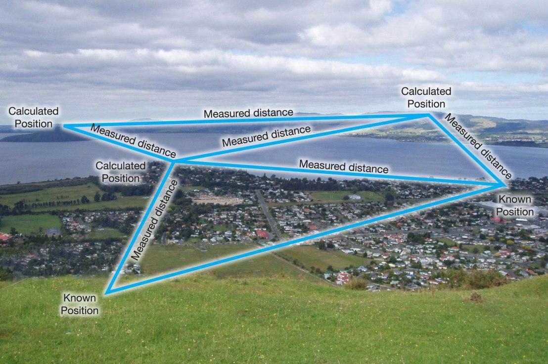 Surveying trilateration