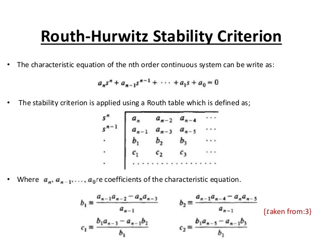 Routh–Hurwitz stability criterion