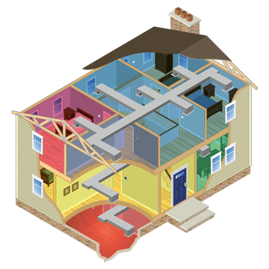 Smart Zoning for HVAC Systems
