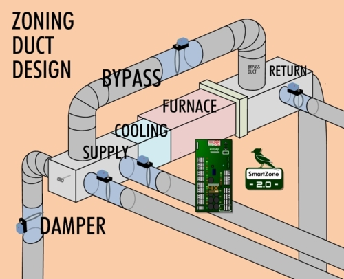 Bypass Dampers
