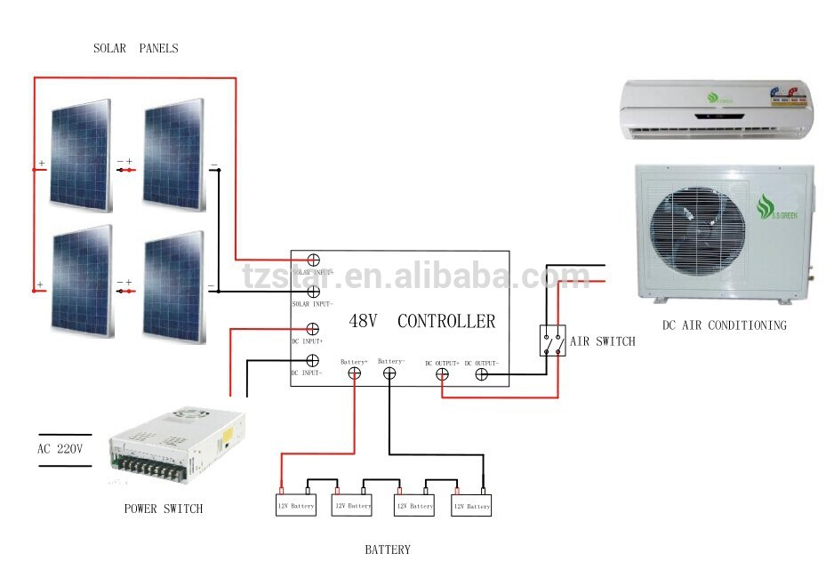 Solar Air Conditioning Isaac S Science Blog