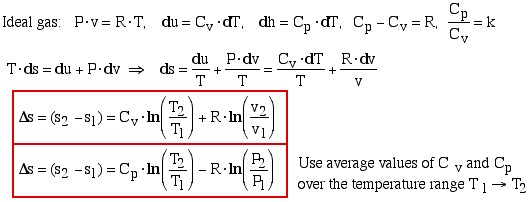 Entropy Changes of an IdealGas
