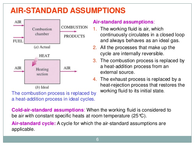 Air Standard Assumptions