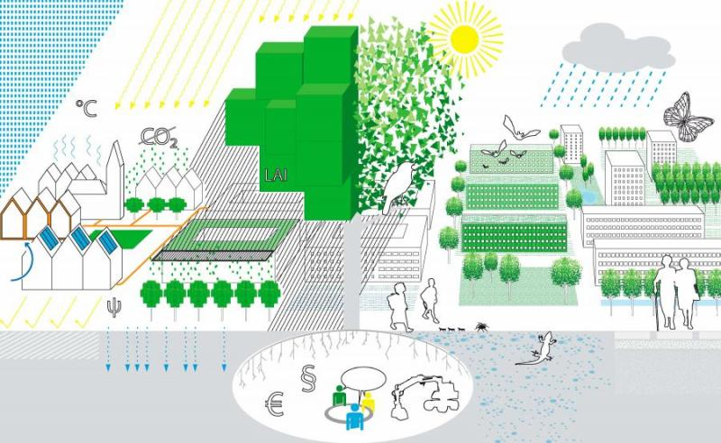Climate Change Adaptation forInfrastructure