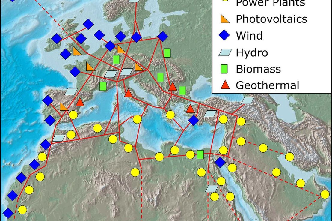 How a Supergrid can help GridStability