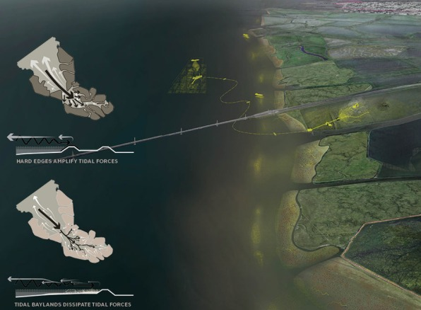 How Recontouring the Baylands can Make the Bay Area MoreResilient